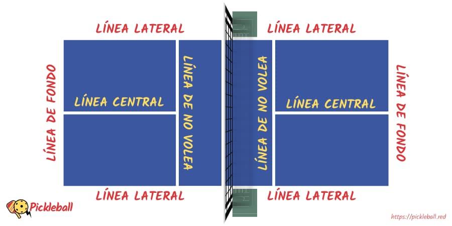 pickleball red pista cancha terreno de juego lineas
